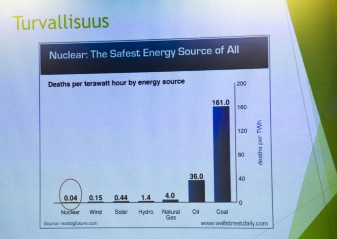 Kuva ydinvoiman turvallisuudesta